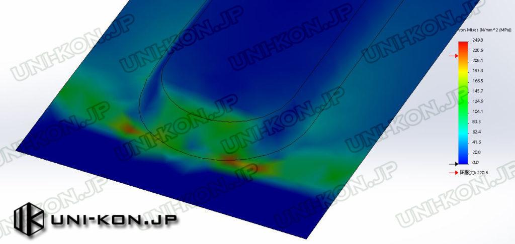 コンテナハウスの屋根1m積雪荷重に対して応力解析結果 Uni-Kon