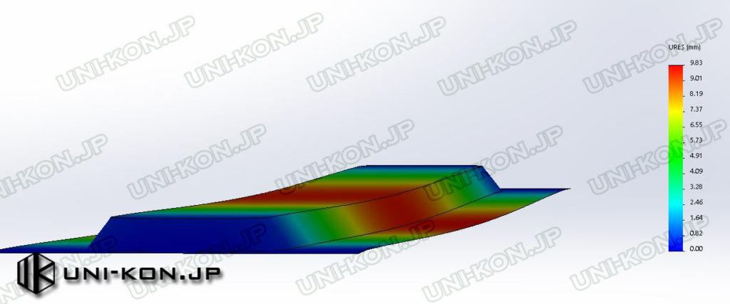 コンテナハウスの屋根1m積雪荷重に対して応力解析撓み Uni-Kon